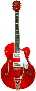 electric guitar setup guide Gretsch Brian Setzer Electric Guitar